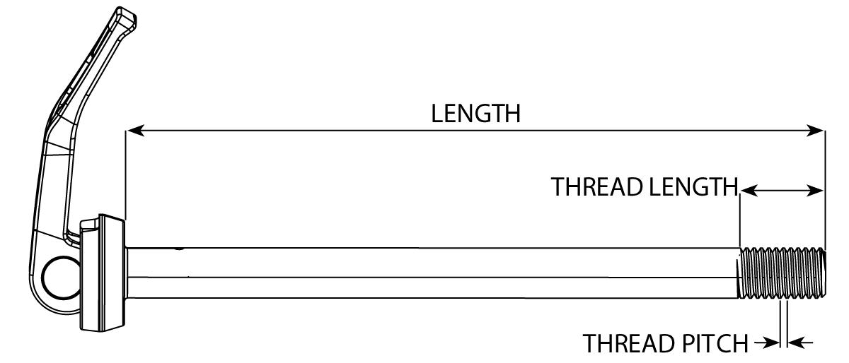 Maxle-diagram