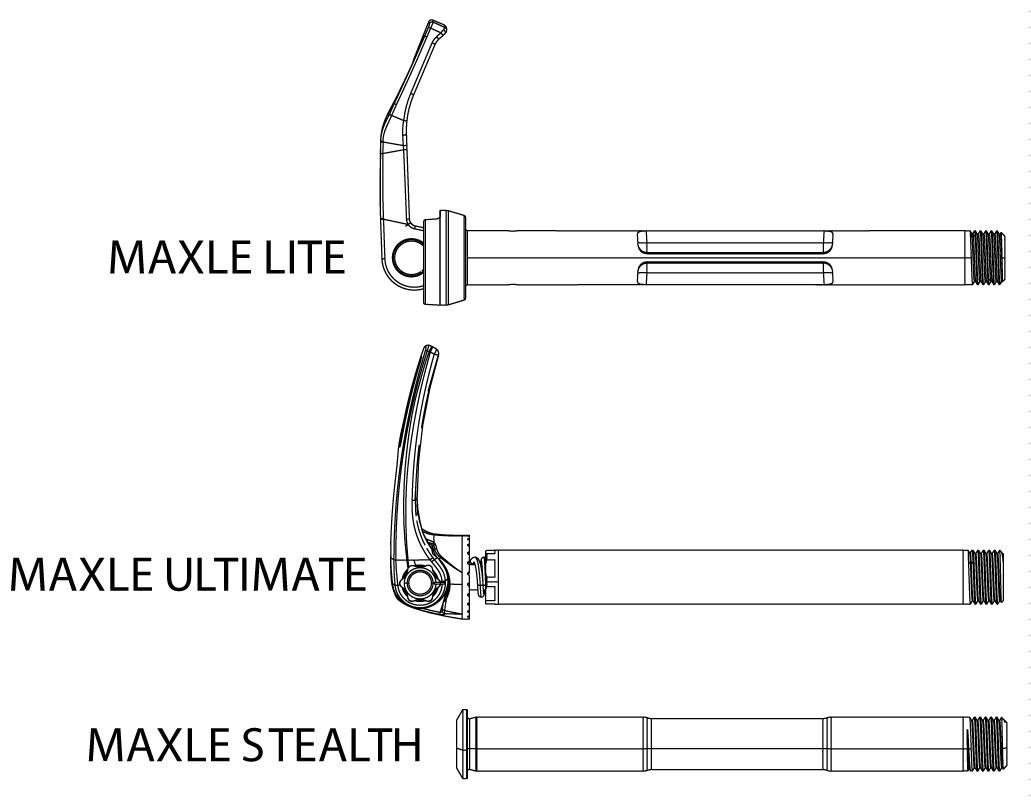 Maxle-models