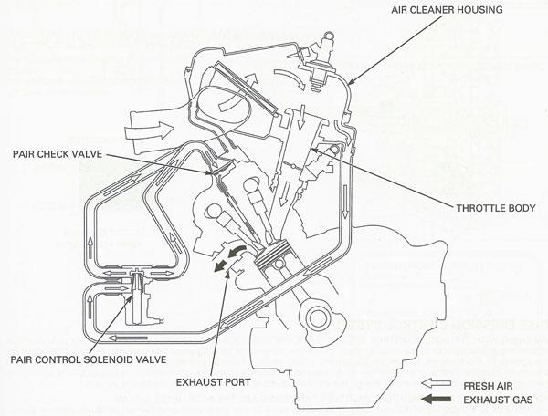 Pair on Honda Cbr1000rr Wiring Diagram