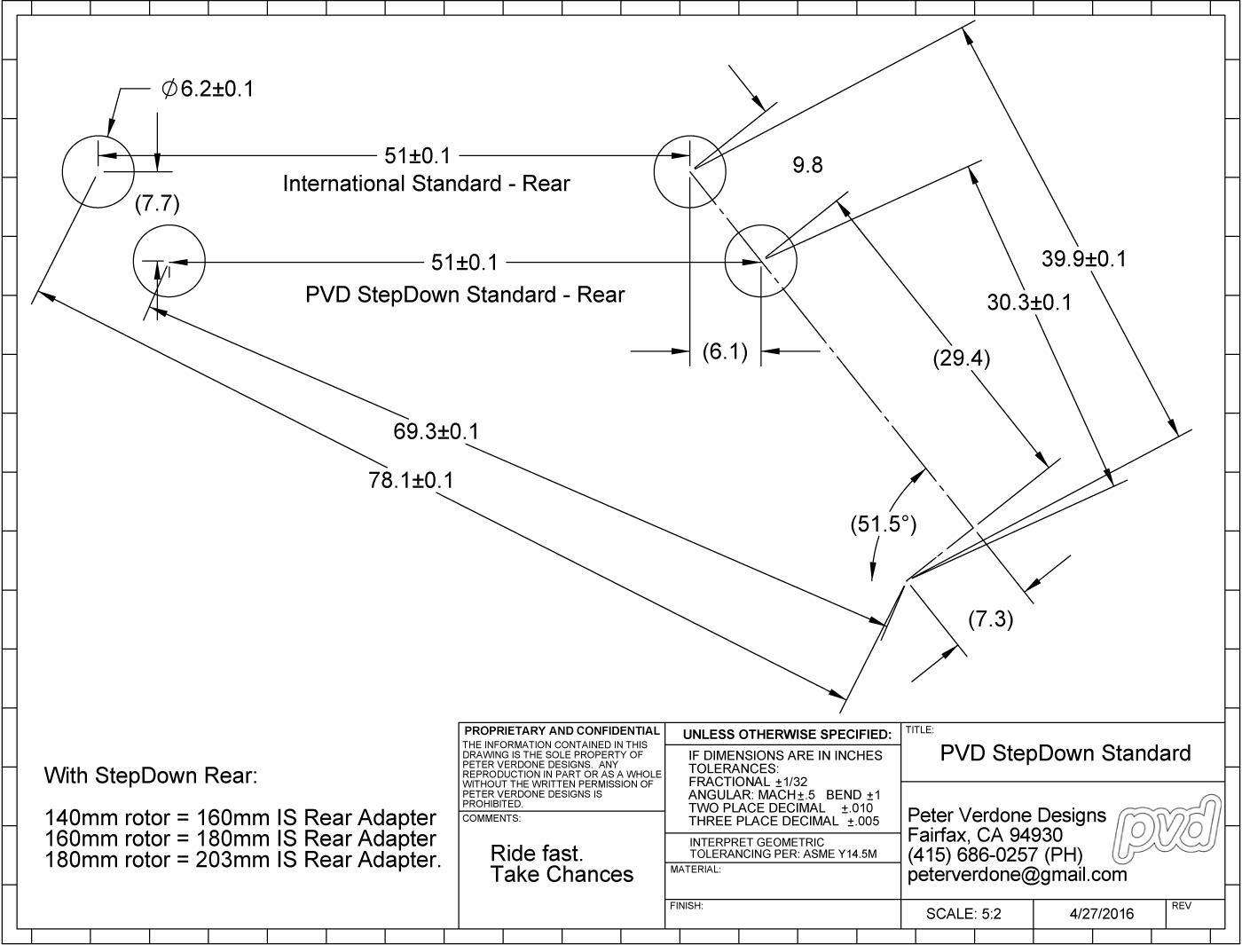 PVD StepDown Standard
