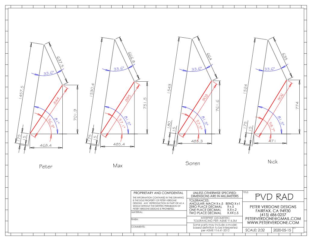 2020-05-15-PVD-RAD-Compare-Boys.png